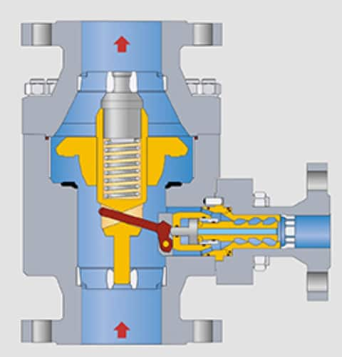 ARC Valves – best practice for pump protection