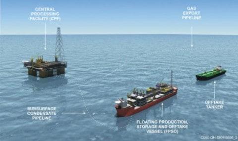 Opportunity: Hydraulic flushing on Ichthys