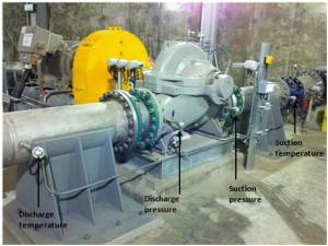 Figure 2. High power pump fitted with fixed unit for continuous monitoring.