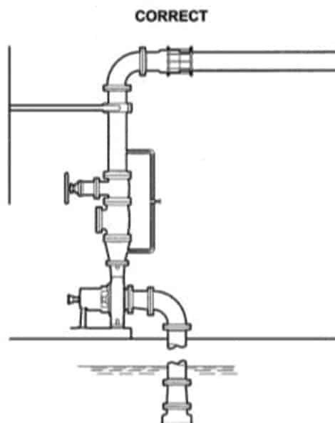 Proper Pump Piping Procedure 10 Steps Pic4 Pump Industry Magazine