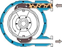Lubricated bath pump design