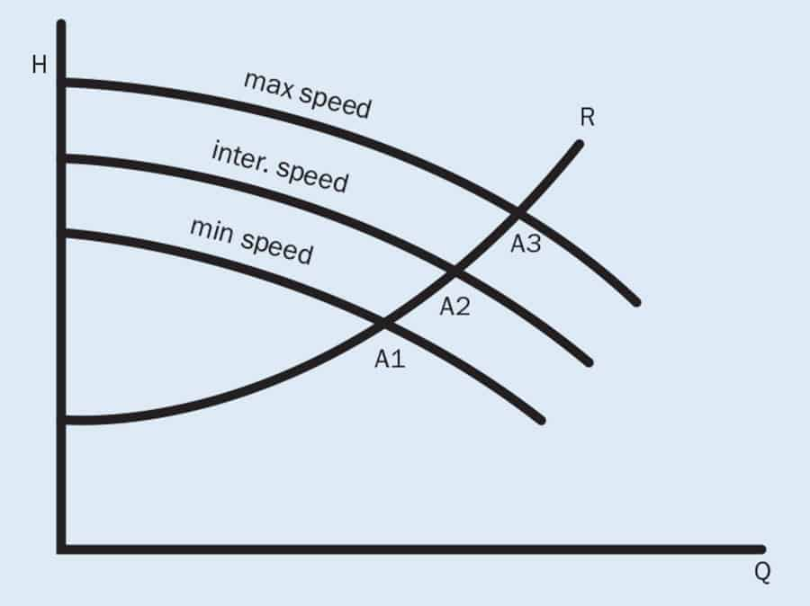 pump-school-graph-2