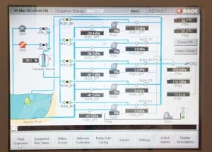 PLC control for the irrigation system.