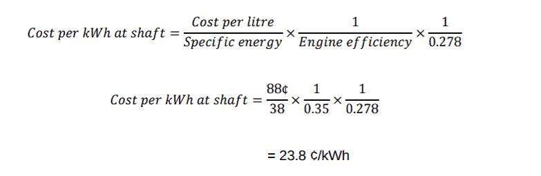 Running Costs 1
